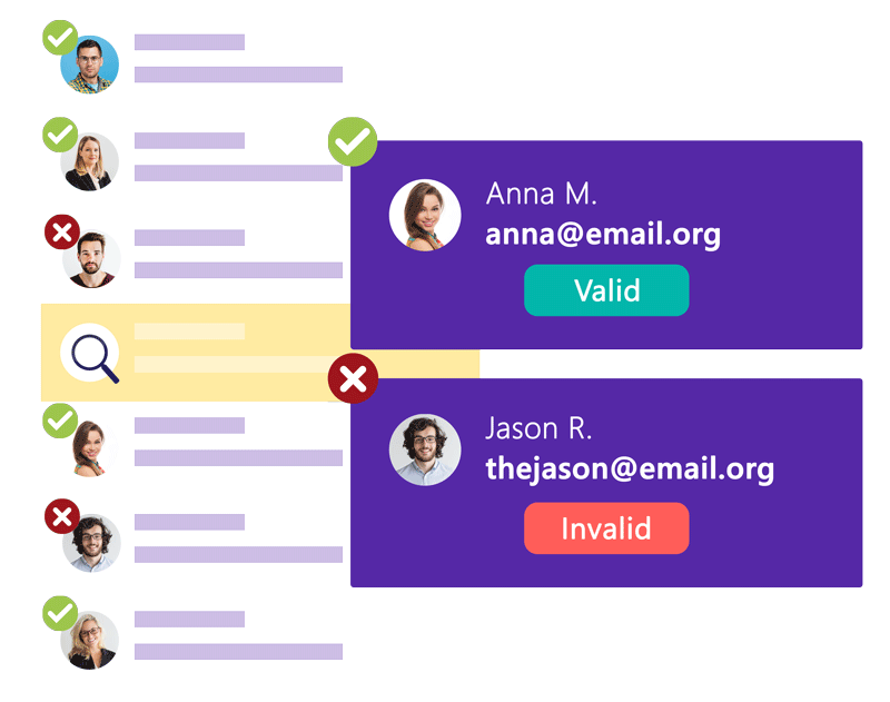 Invalid Emails & Spam Traps