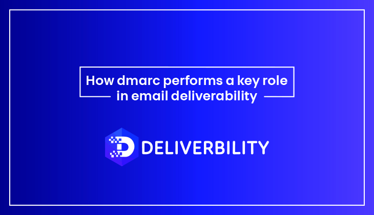 DMARC Performs